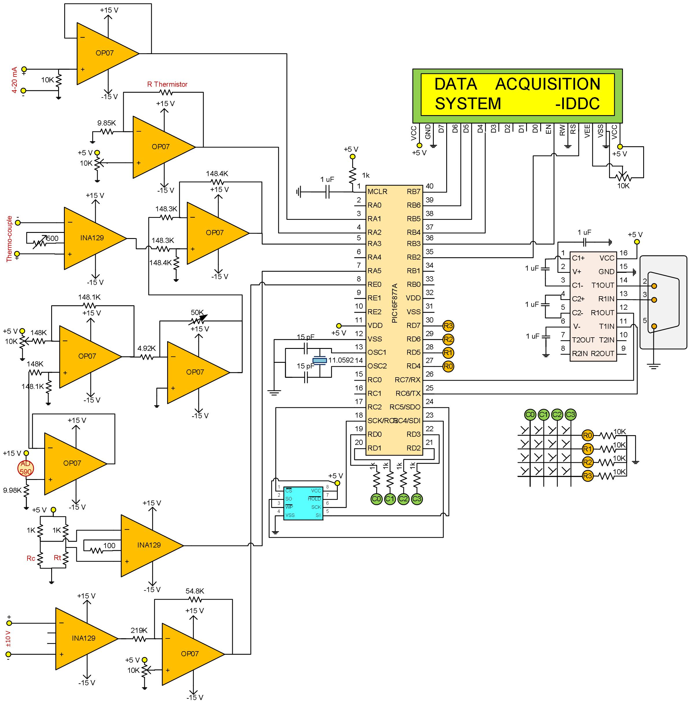 Data Acquisition Equipment : Data acquisition system using pic f a with serial