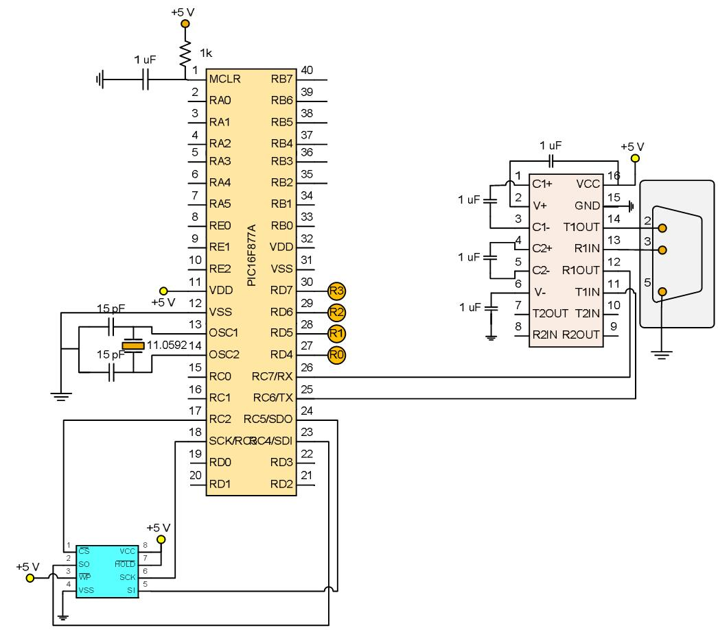 SPI Interfacing – Welcome Embedded Engineers